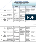PSI - 12º Ano - Plano Anual 2015-2016
