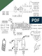 Pilha Sem Cor PDF