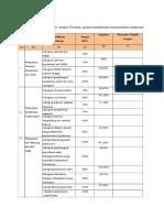 indikator prioritas kinerja.docx