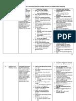 9A-GORDON-ENGLISH-AND-FILIPINO-VERSION-2.pdf