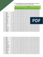 Format Laporan DBD Untuk PKM 2018 (2)