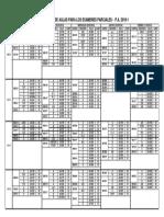 Distribucion Examenes Parciales_2018_1.pdf