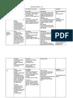 Antologi Sajak Tingkatan PT3