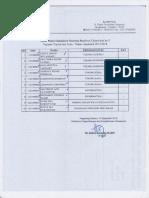 Virtual Accouunt BNI Kwartal ke-3.pdf