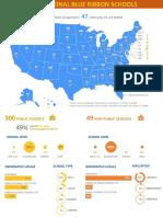 2018 Nbrs Map Demographics