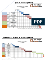 13 Stages - Visual Timeline - Best vs Worst Case.pdf