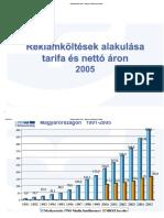 ReklamTorta2005