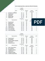 Nastavni plan i program - Softverski inzenjering.pdf