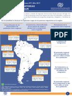 Informe Tendencias Migratorias América Del Sur N1 SP