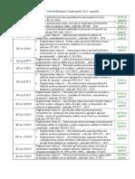 Colectia Buletinul Constructiilor 2015_cu_status