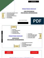 Pelan_tapak_pendaftaran.pdf