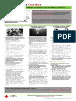 Thunderstorm_SPN.pdf
