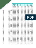 Excel Report c33 Sap Gedung Unpand