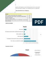 Heidy Donado Quintana Laboratorio Diagramas Estadísticos