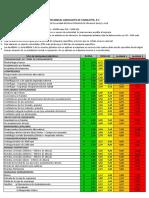 Manual de Herramientas Skf