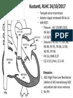 Bagan Right Heart Catheterization