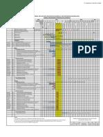 2.0 Alexis GPS Construction Schedule_0B