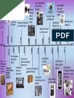 Linea de Tiempo de La Tecnologia Evolucion Genesis Castillo