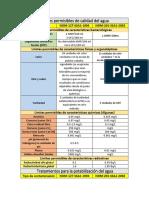 Límites permisibles de calidad del agua.docx