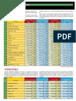 Tablas Sectores Economía Colombiana