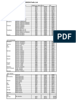 1142840114500-MSISDN Prefix List 16-3-06