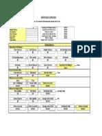 DuPont Profitability Model