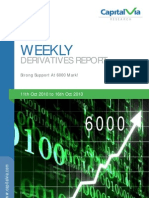 Stock Futures and Options Reports for the Week (11th - 15th October '10)