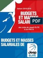 Budgets & Masses Salariales Jeep Élite 2018-2019