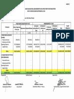 annex c as of 30 sep 2018.pdf