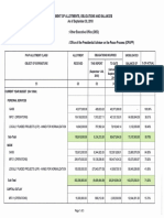 SAOB AS OF 30 SEP 2018.pdf