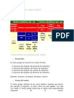 clasificación del verbo griego y características