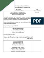 Teks Pengacara Majlis Perkahwinan