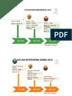 Cadangan Intervensi PISA (Jan- April)