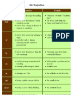 Other Preposition