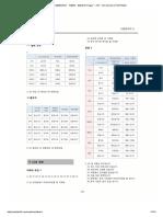 Giáo trình tiếng Hàn Sejong tiếng Việt quyen 3 + Bài tập 세종한국어3 (익힘책).pdf