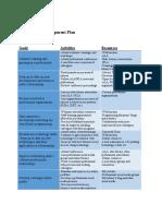 lis698 curran professional development plan