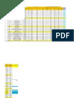 Situatie Depuneri Proiecte Regio Nord-Est La 31.08.2018