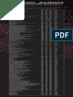Moog Audio List.pdf