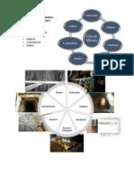 ciclo de minado.docx