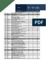 INFO económica polotitlan  2004-2009-2014