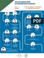 Infografia_3.pdf