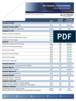 ASCENT Autodesk Roadmap 2019