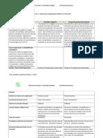 Ficha 1_ Evaluación 3_ Identificación Organización Economía Solidaria (1)