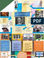Activ. 1 y 3 Infografia 1 y 2, Causa y Efecto 1 y 2
