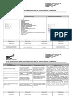Sc-pets-mec-ot22-01 Carga, Transporte y Descarga de Materiales, Equipos y Herramientas Con Camion Grua