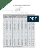 27.Arandelas de presión — Estándar Nacional Estadounidense.pdf