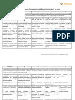 1. Rúbrica de Evaluación Para Supervisión Docente 18-2