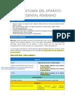 1. Anatomía Del Aparato Genital Femenino
