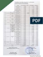 Daftar Nominatif SPPD Kec. Poigar.pdf