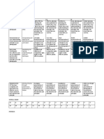 rubric elements and principles ppt